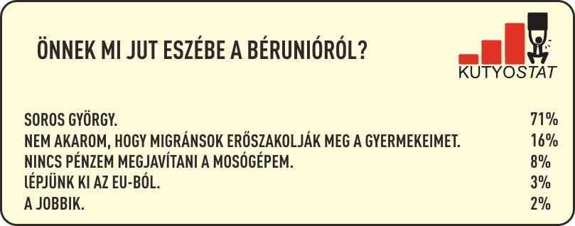berunio